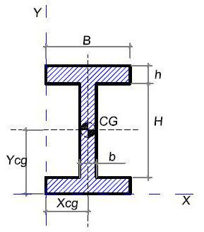 Cálculo do peso próprio de pilares e vigas em I