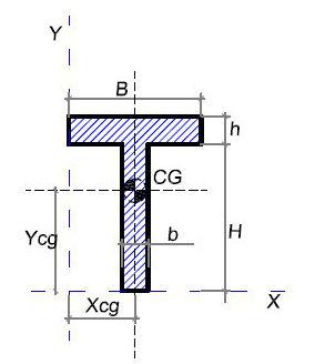 Área de um Elemento Estrutural em T