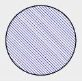 Momento de inércia de uma seção circular cheia