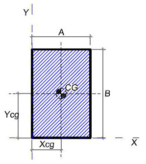 Cálculo do peso próprio de pilares e vigas retangulares