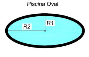 Piscinas ovais / elipticas